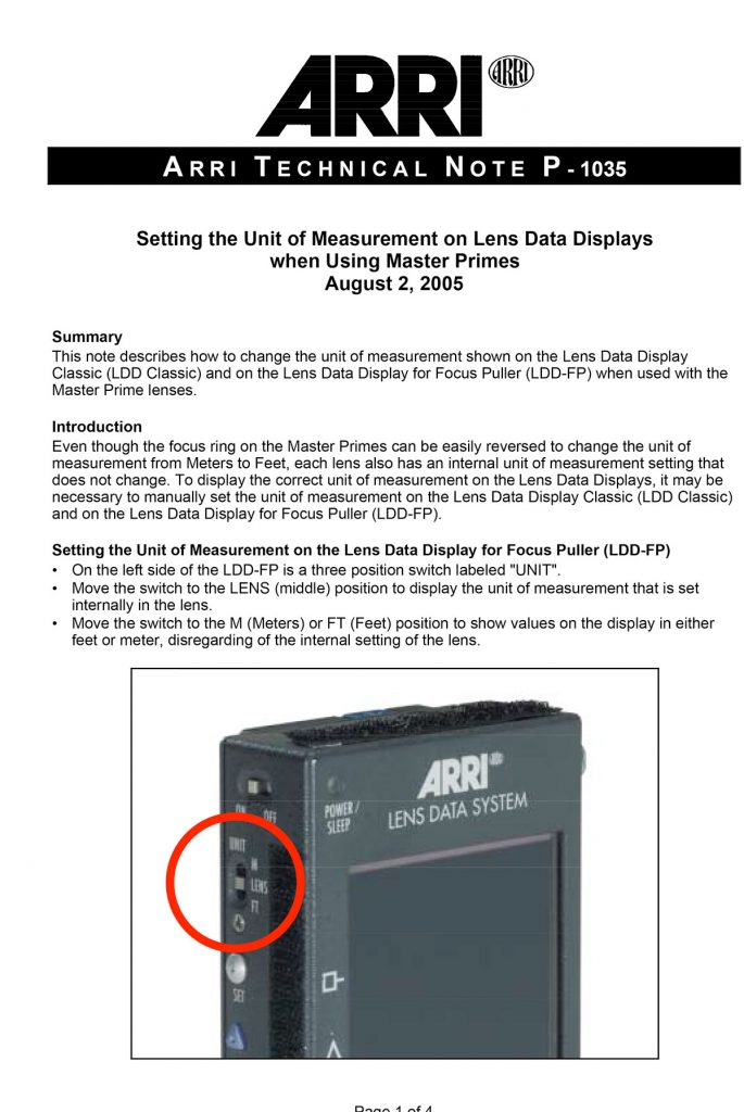 Technical Notes SET ZEISS MASTER PRIMES
