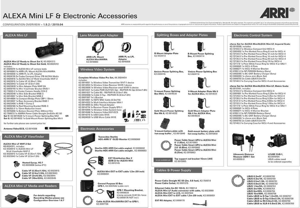 ALEXA Mini LF - Electronic Accessories