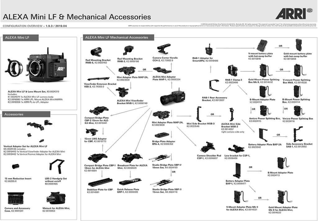Arri Alexa Mini LF - Mechanical Accesories