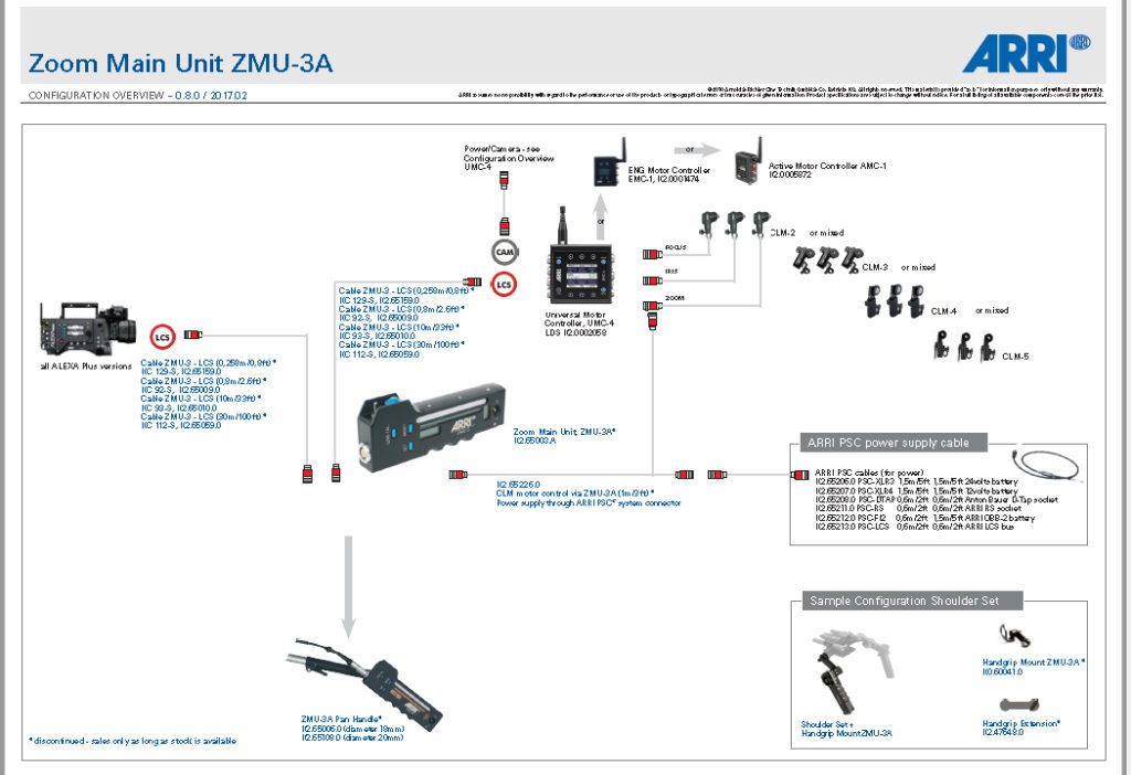 Zoom Control ARRI ZMU-3 Manual