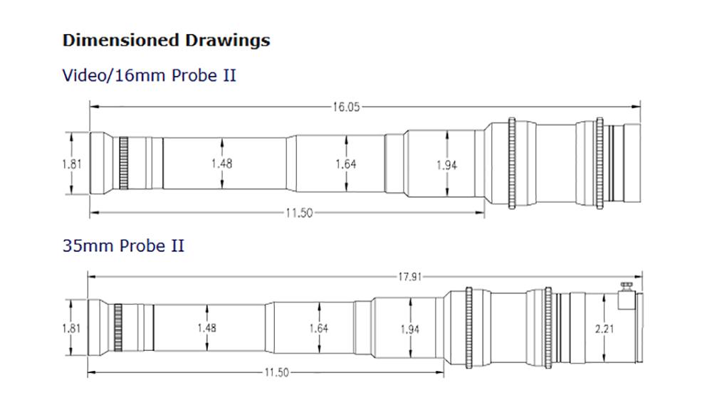 INNOVISION Probe II Lens System