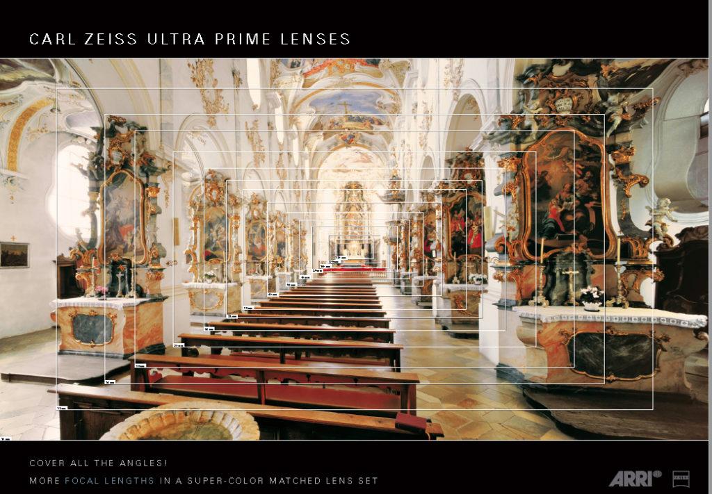 Ultra Prime Lenses Poster - Focal Range