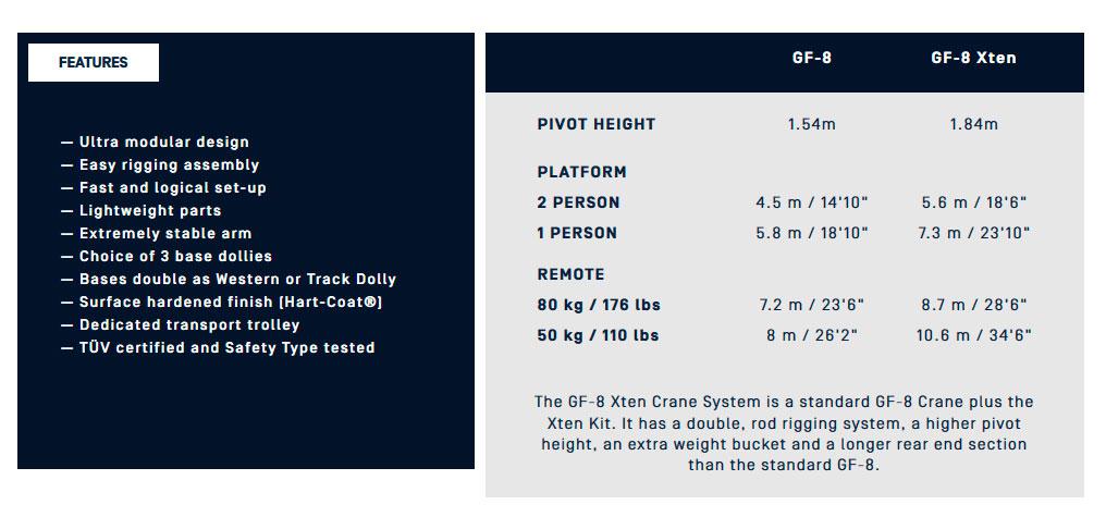 GF-8 CRANE SYSTEM - Features