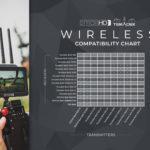 Wireless Compatibilty Teradek